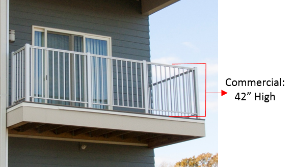 Commercial balcony railing marked at 42
