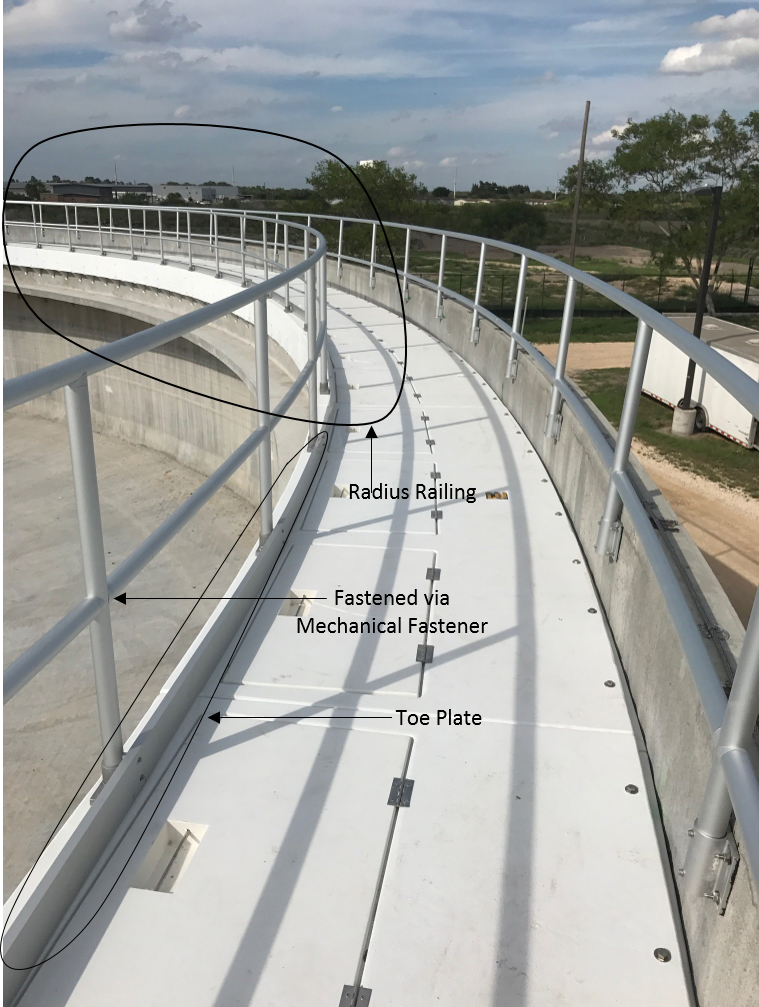 Identification of various components of pipe railing