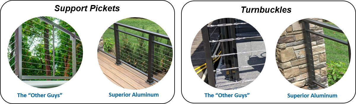 Comparison of Superior Cable Railing and other cable railing systems